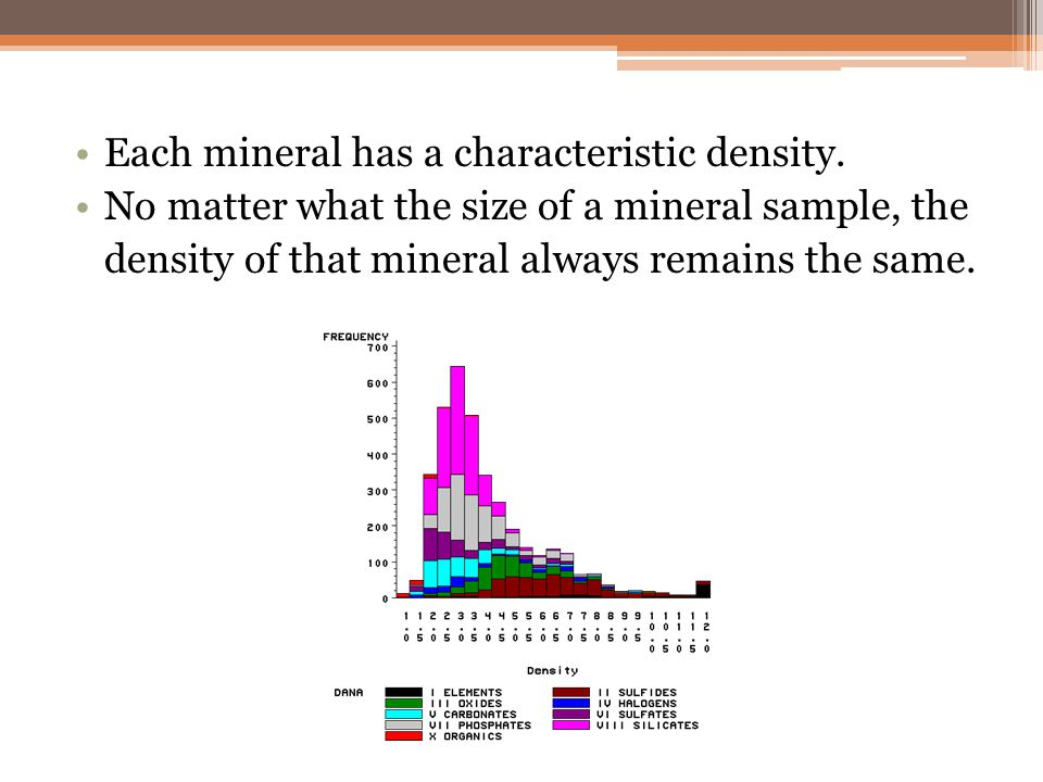 Each mineral has a characteristic density.