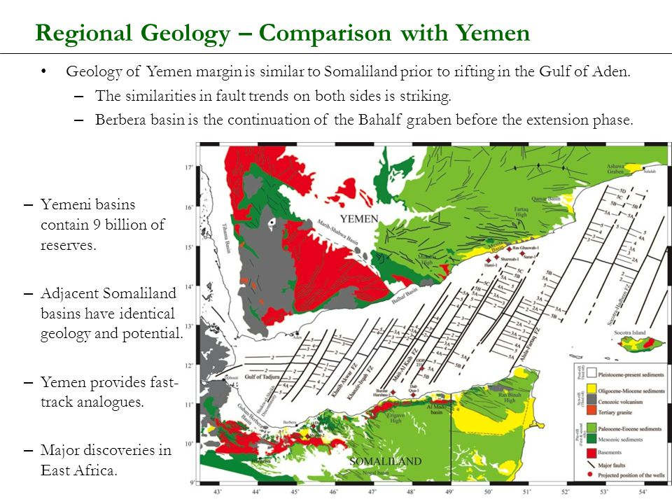 Regional Geology – Comparison with Yemen