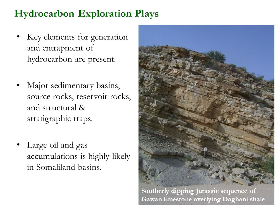 Hydrocarbon Exploration Plays