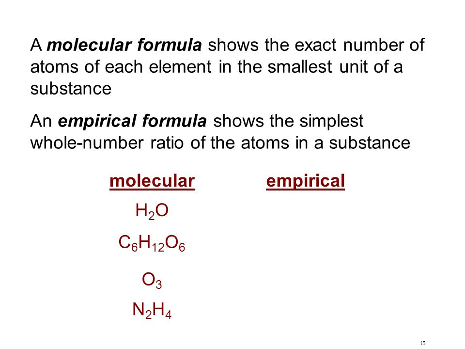 A molecular formula shows the exact number of atoms of each element in the smallest unit of a substance