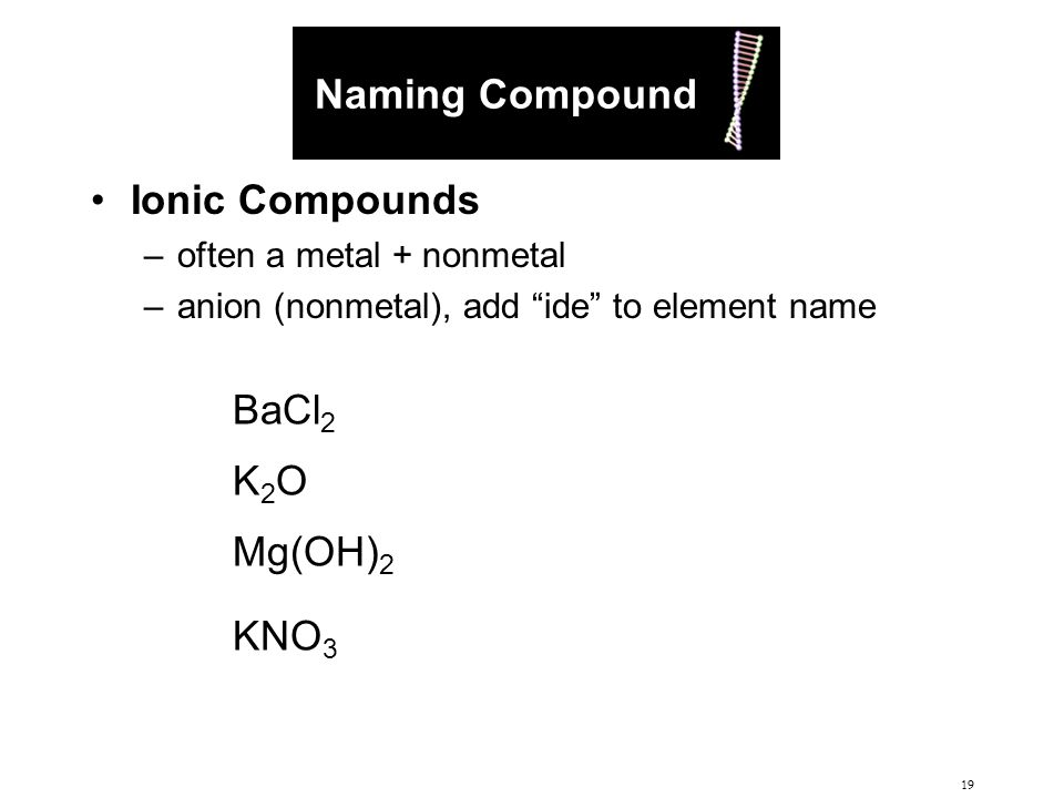 Naming Compound Ionic Compounds BaCl2 K2O Mg(OH)2 KNO3