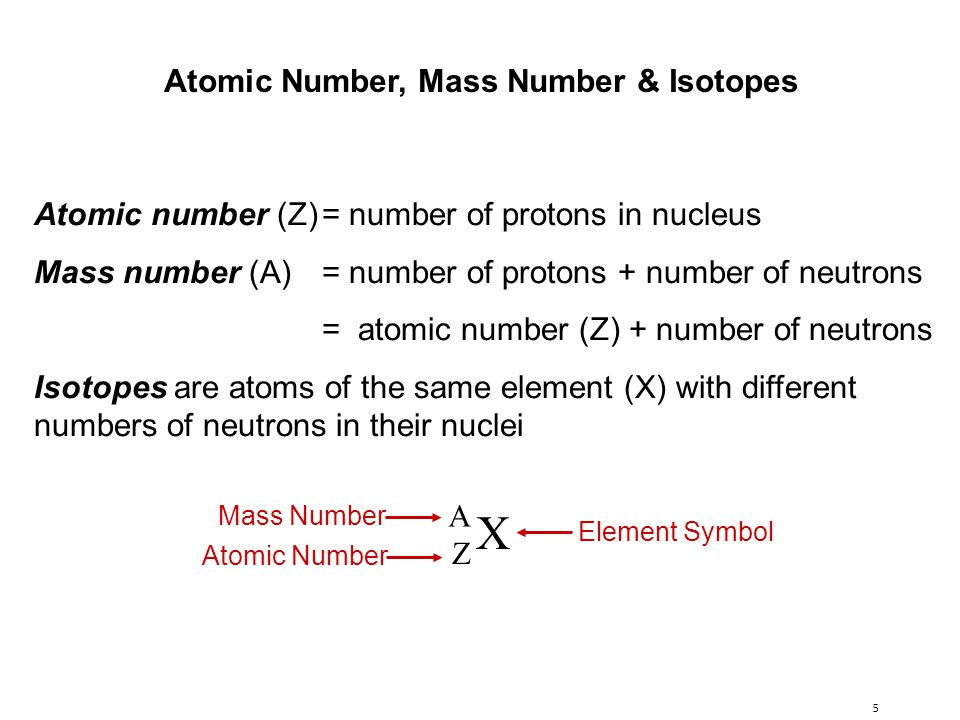 Atomic Number, Mass Number & Isotopes