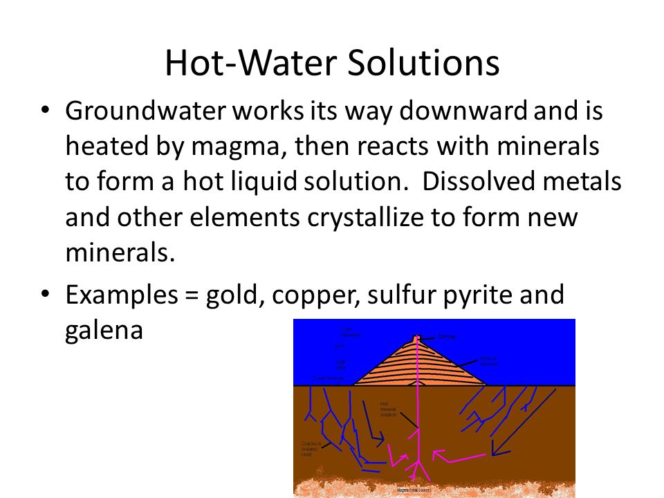 Hot-Water Solutions