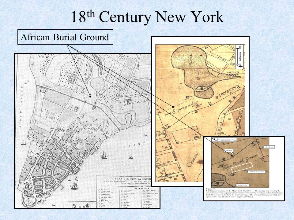 18th Century New York African Burial Ground