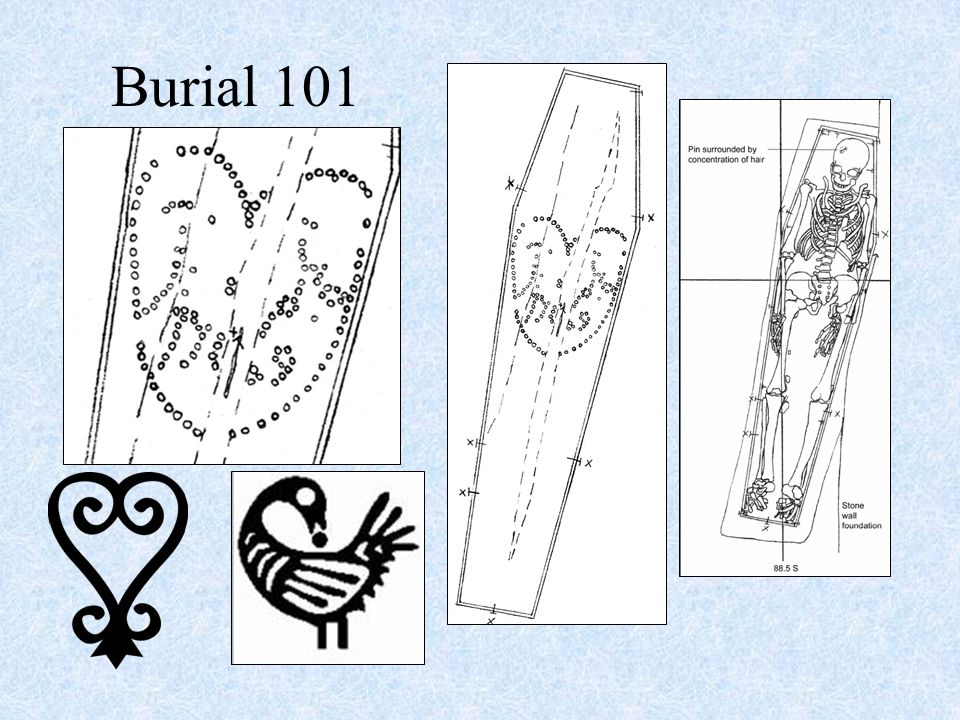 Burial 101