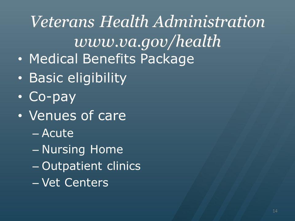Veterans Health Administration www.va.gov/health