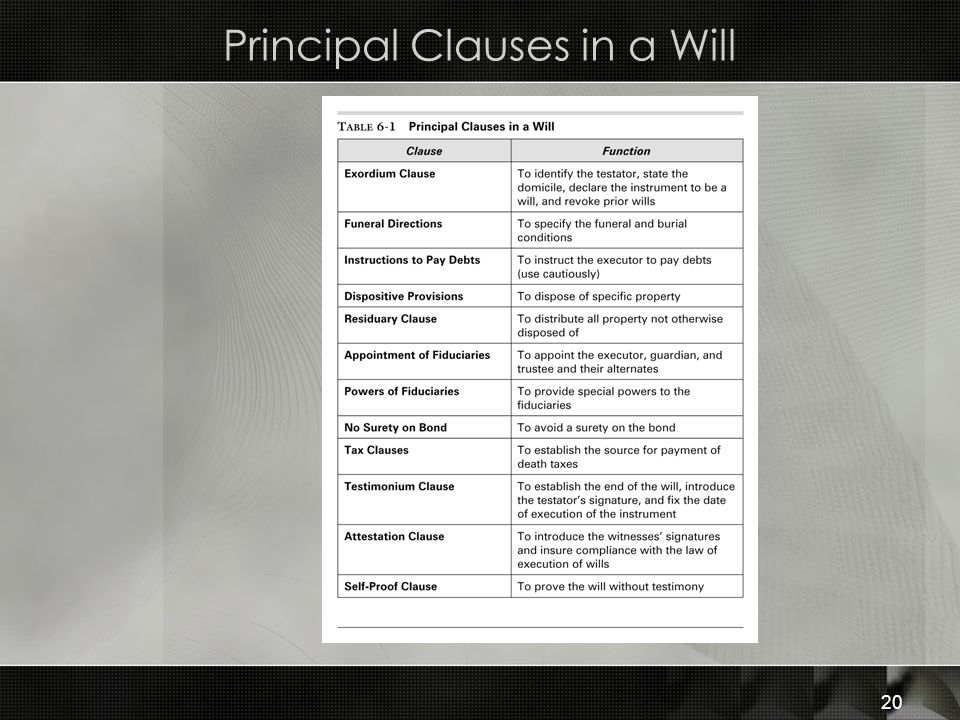 Principal Clauses in a Will