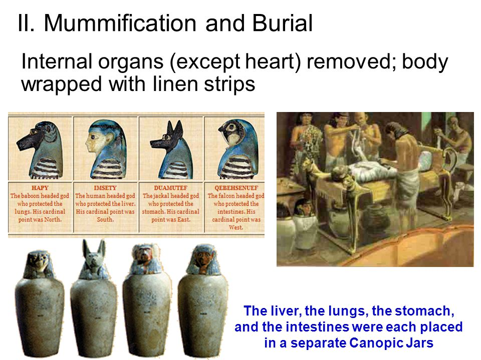 II. Mummification and Burial