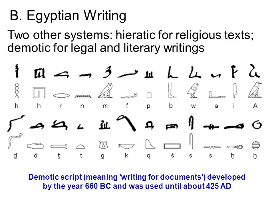 B. Egyptian Writing Two other systems: hieratic for religious texts; demotic for legal and literary writings.