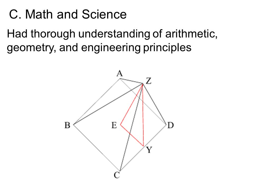 C. Math and Science Had thorough understanding of arithmetic, geometry, and engineering principles