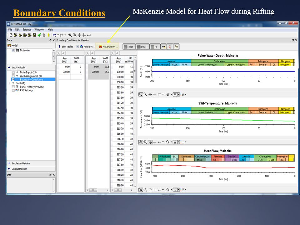 McKenzie Model for Heat Flow during Rifting