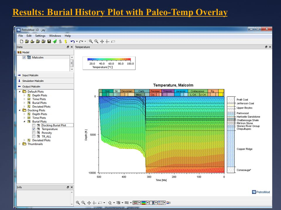 Results: Burial History Plot with Paleo-Temp Overlay