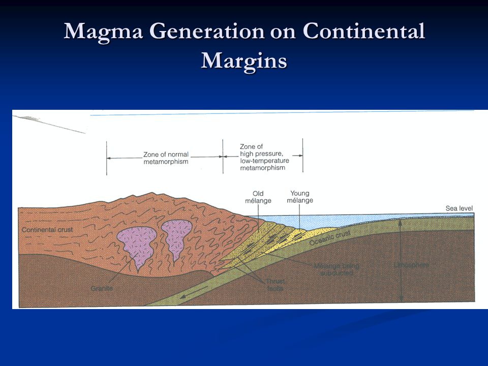 Magma Generation on Continental Margins