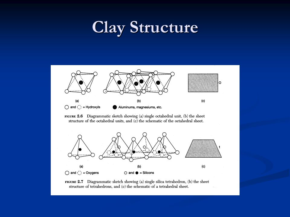 Clay Structure