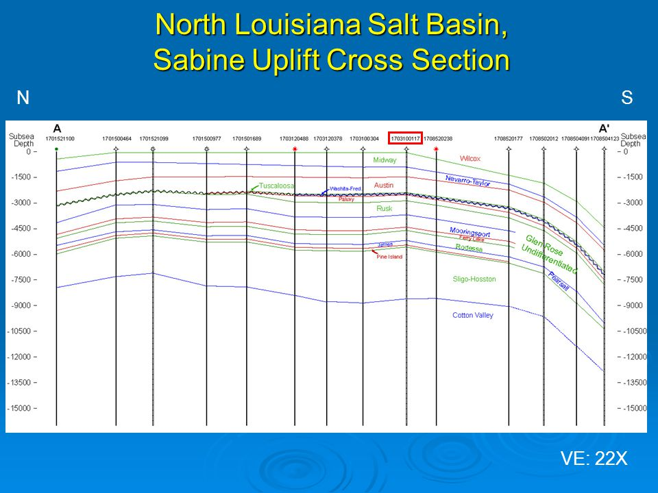 North Louisiana Salt Basin, Sabine Uplift Cross Section