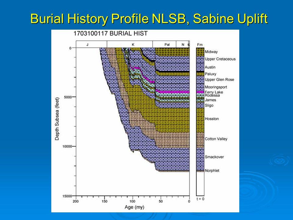 Burial History Profile NLSB, Sabine Uplift
