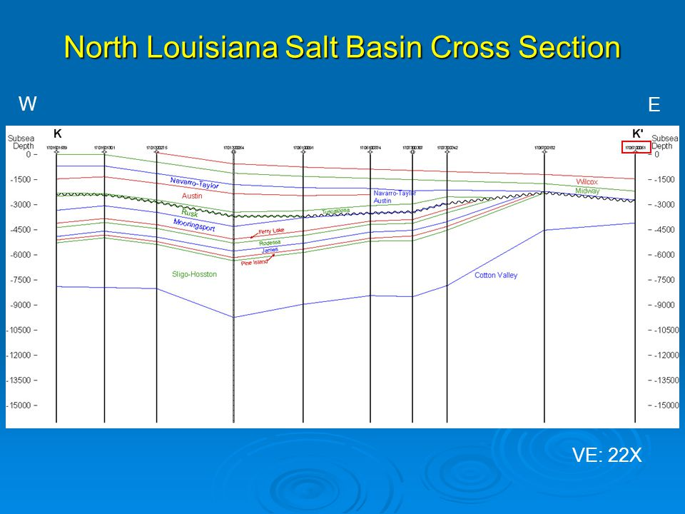 North Louisiana Salt Basin Cross Section