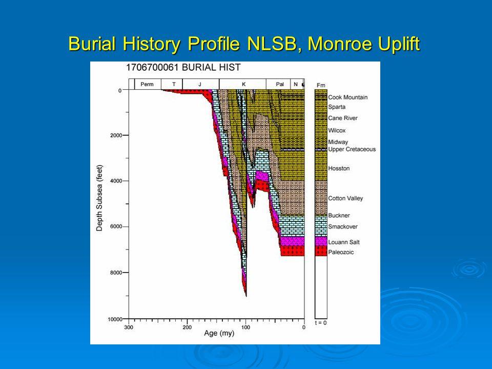 Burial History Profile NLSB, Monroe Uplift