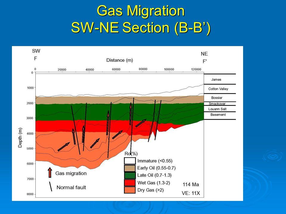 Gas Migration SW-NE Section (B-B')