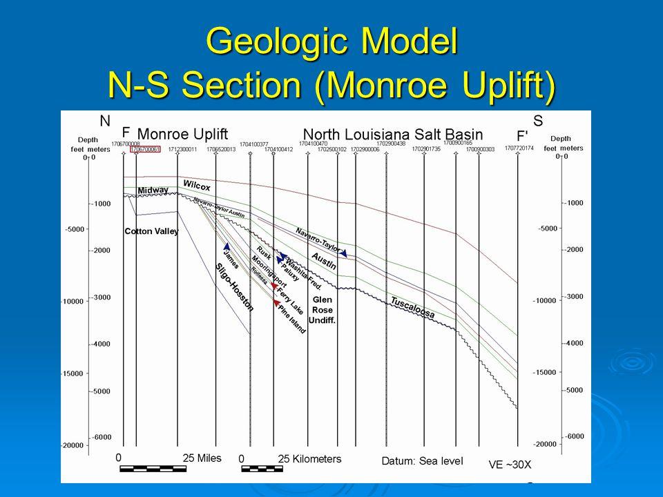 Geologic Model N-S Section (Monroe Uplift)
