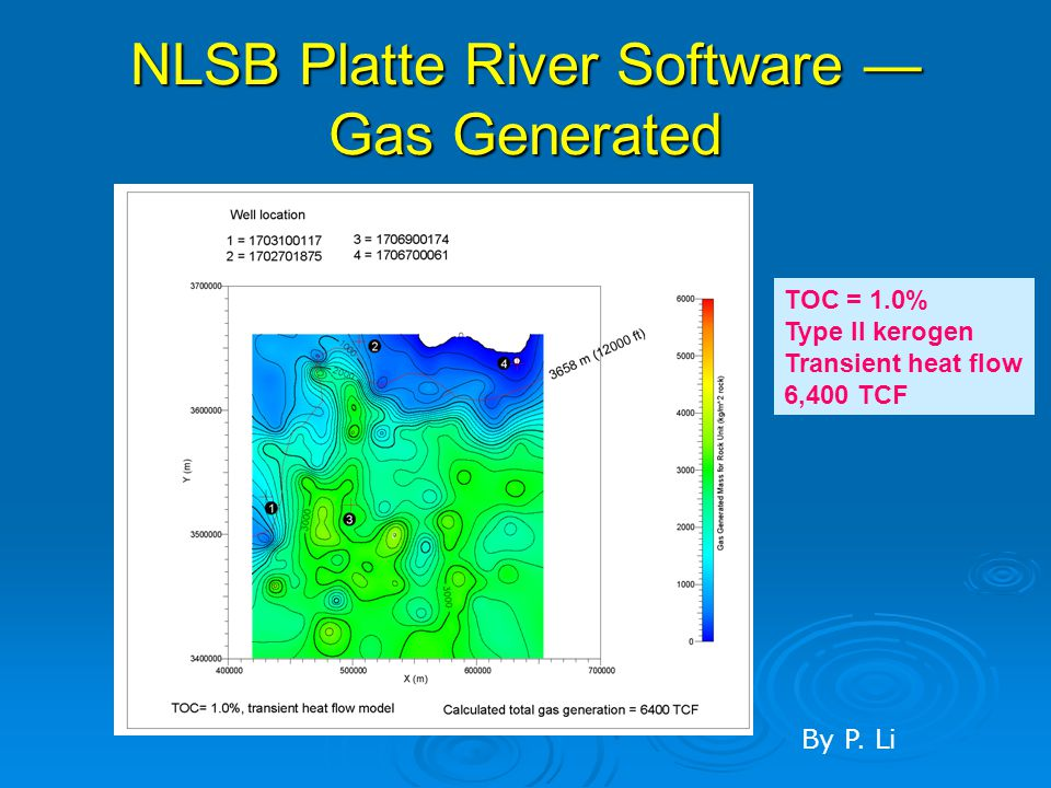 NLSB Platte River Software — Gas Generated