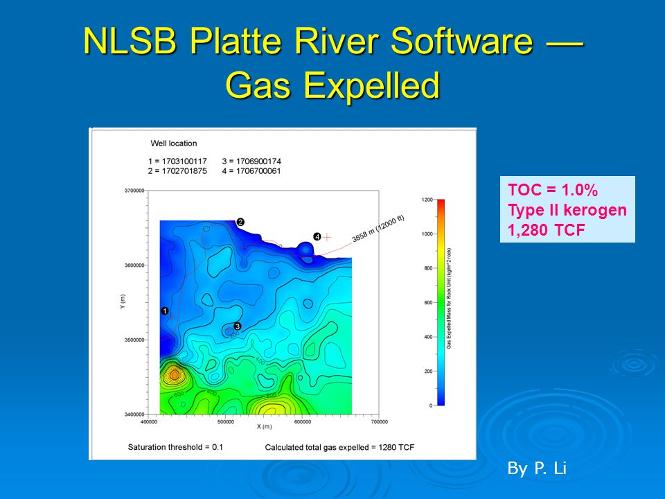 NLSB Platte River Software — Gas Expelled