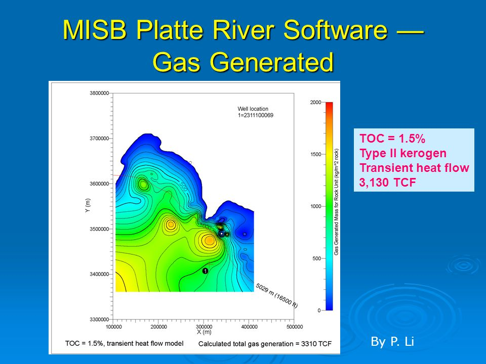 MISB Platte River Software — Gas Generated