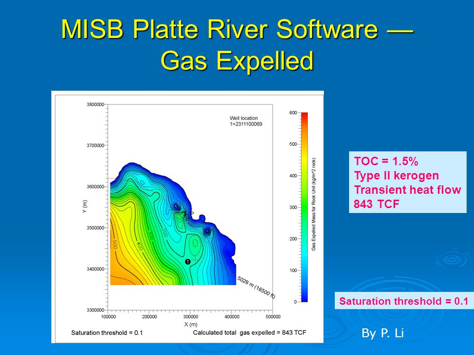 MISB Platte River Software — Gas Expelled