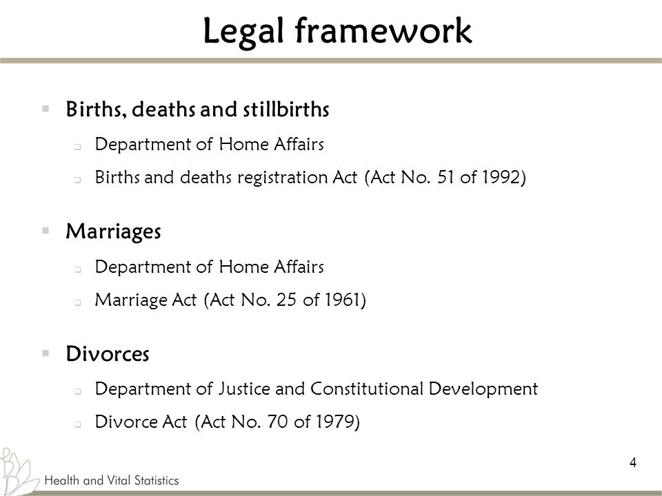 Legal framework Births, deaths and stillbirths Marriages Divorces