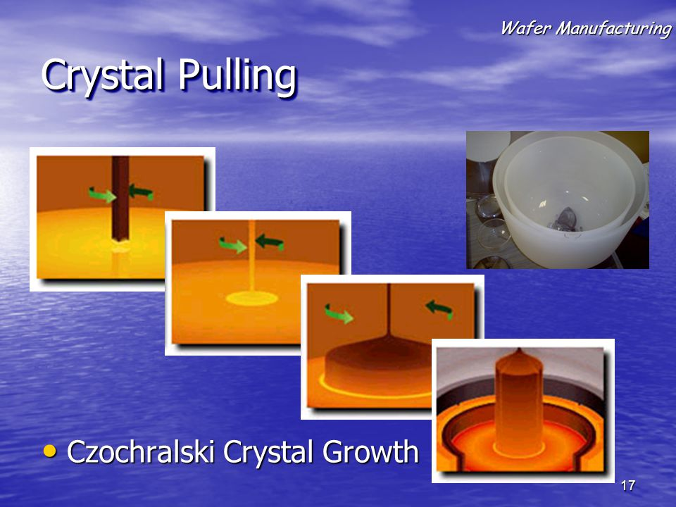 Wafer Manufacturing Crystal Pulling Czochralski Crystal Growth
