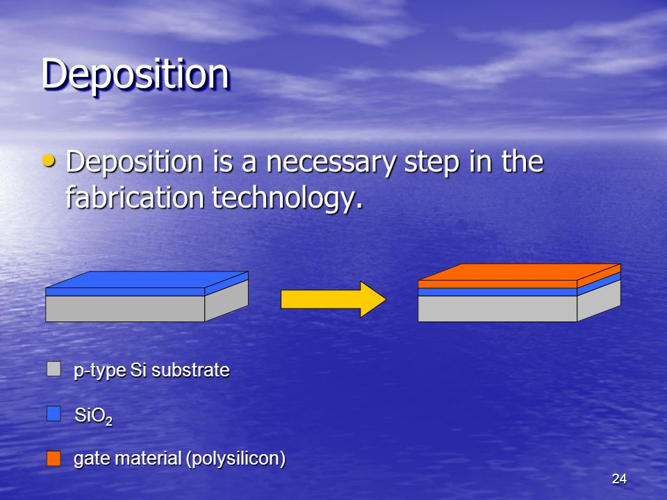Deposition Deposition is a necessary step in the fabrication technology. p-type Si substrate. SiO2.