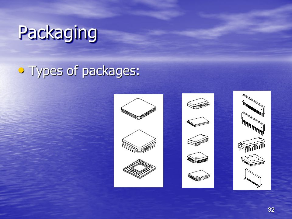 Packaging Types of packages: