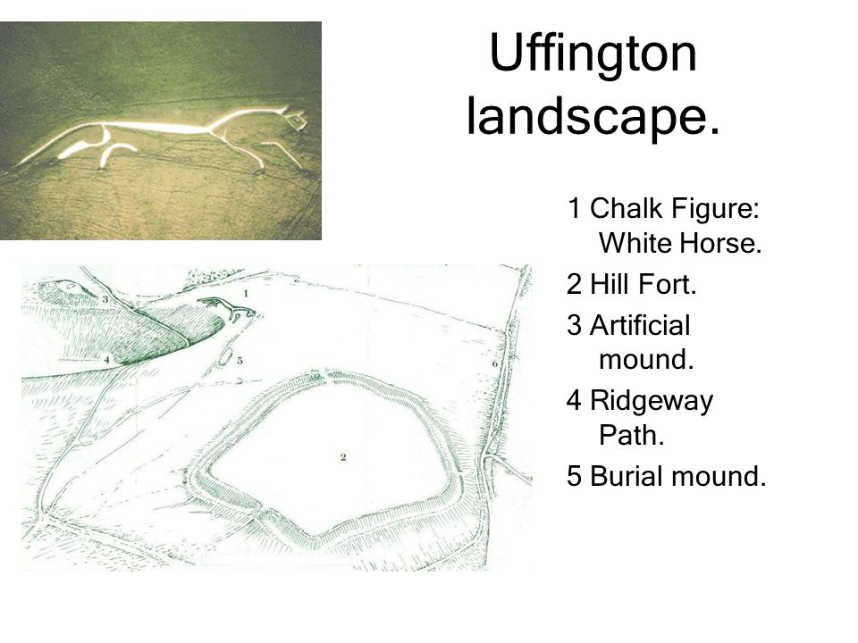 Uffington landscape. 1 Chalk Figure: White Horse. 2 Hill Fort.