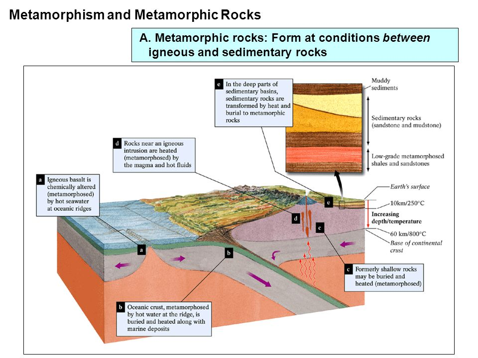 Metamorphism and Metamorphic Rocks - ppt video online download