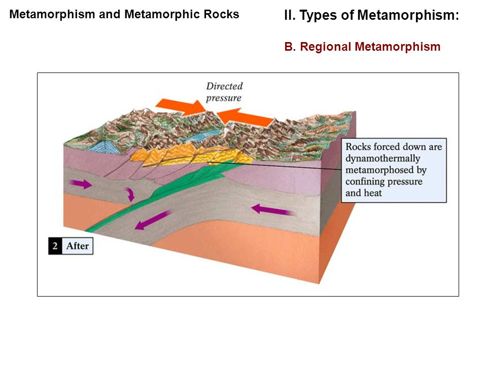 II. Types of Metamorphism: