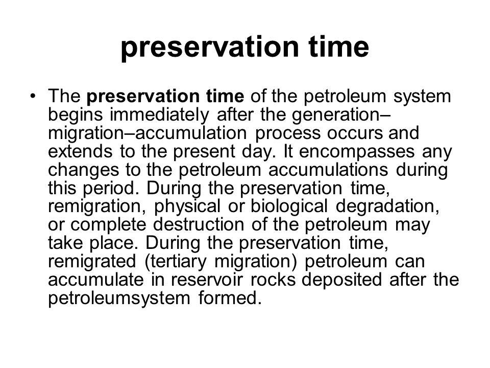 preservation time