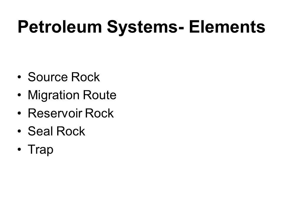Petroleum Systems- Elements
