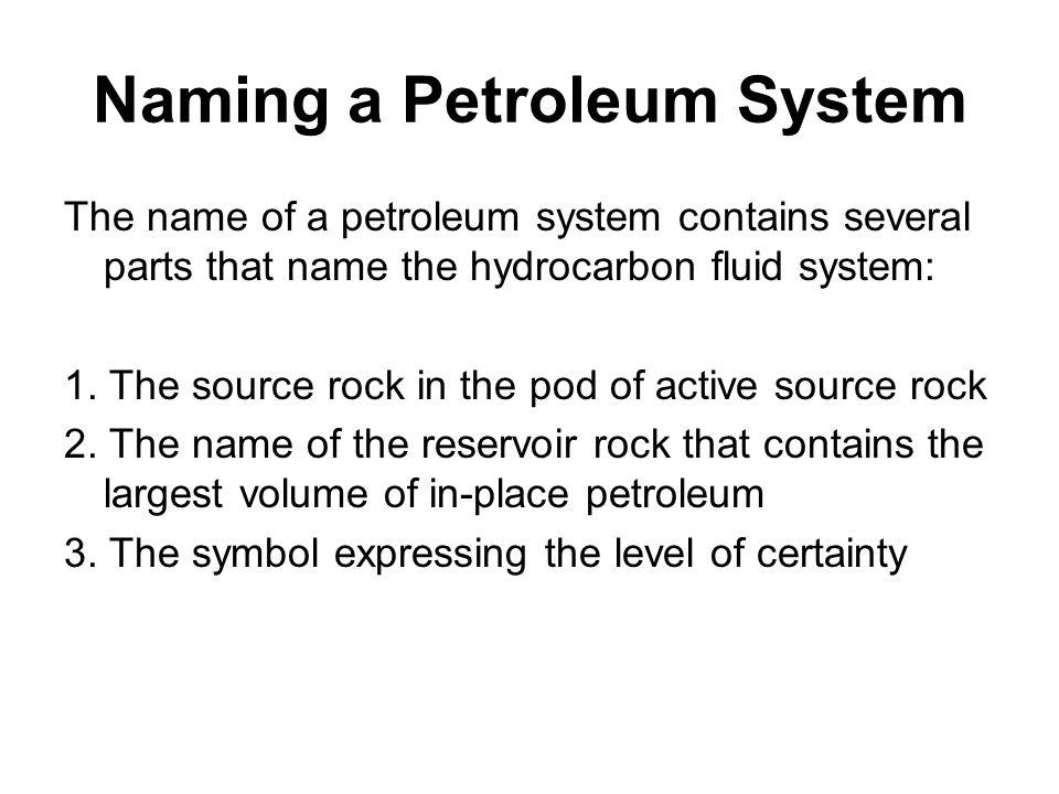 Naming a Petroleum System