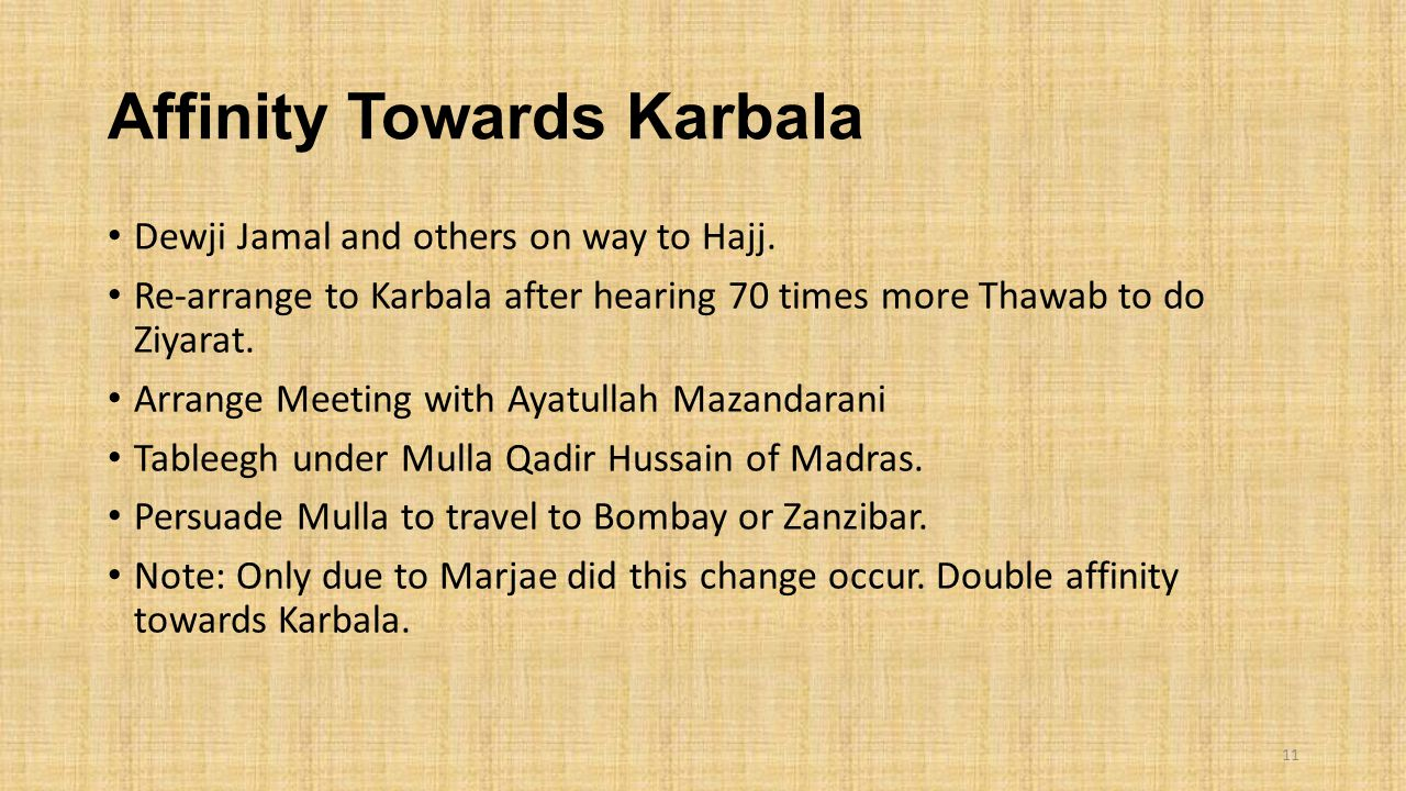 Affinity Towards Karbala