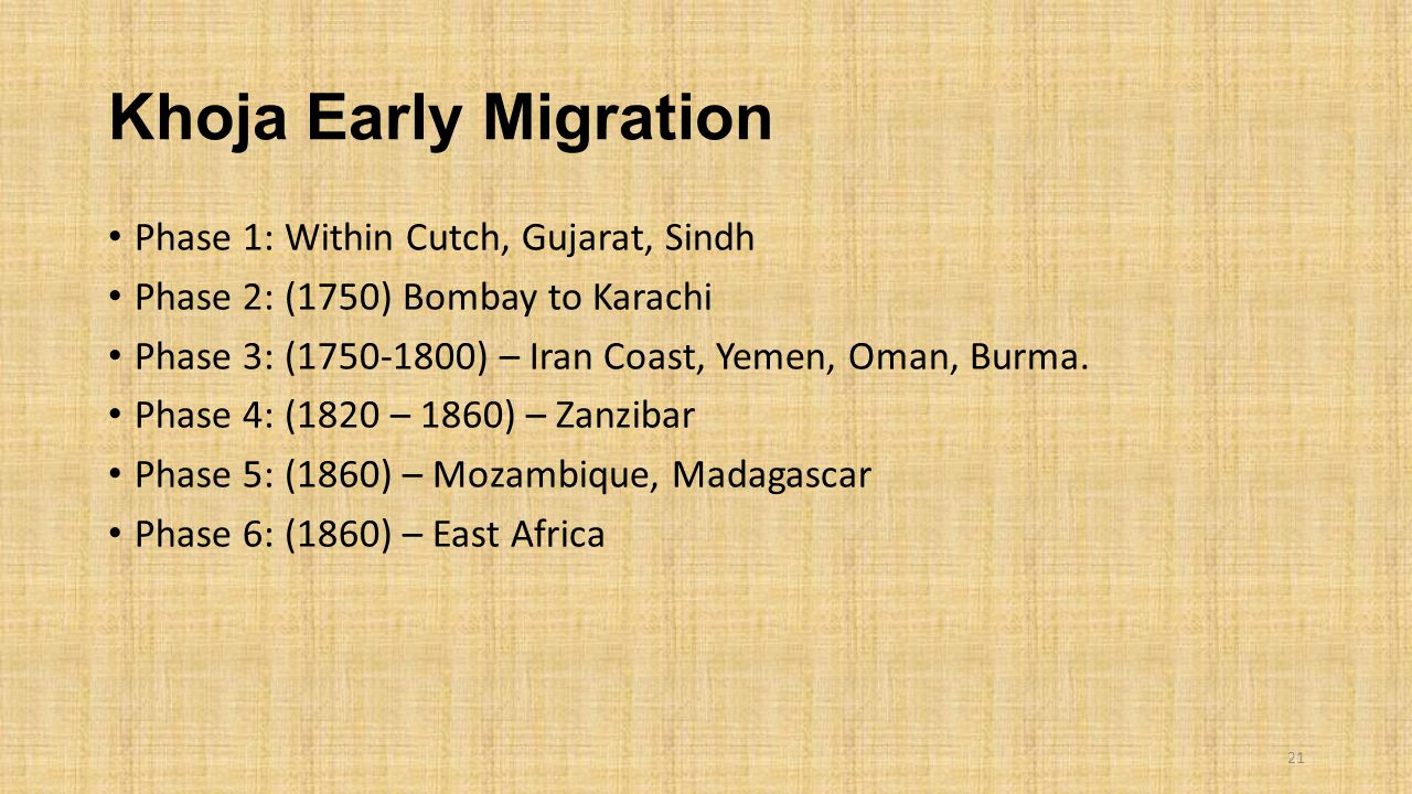 Khoja Early Migration Phase 1: Within Cutch, Gujarat, Sindh