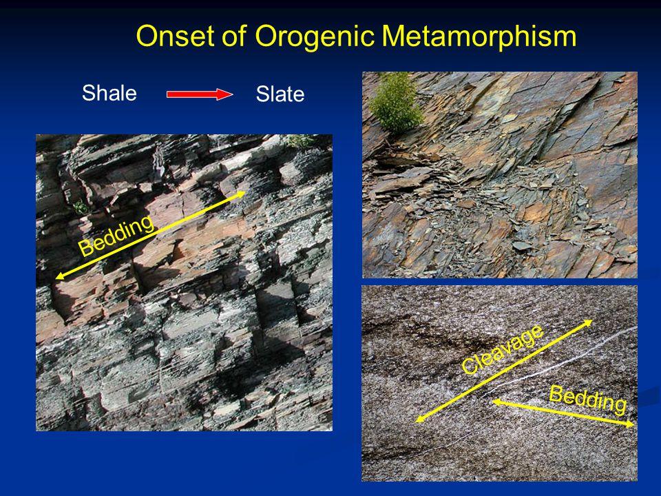 Onset of Orogenic Metamorphism