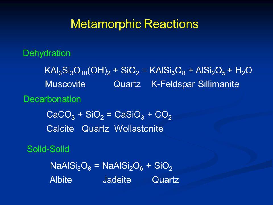 Metamorphic Reactions