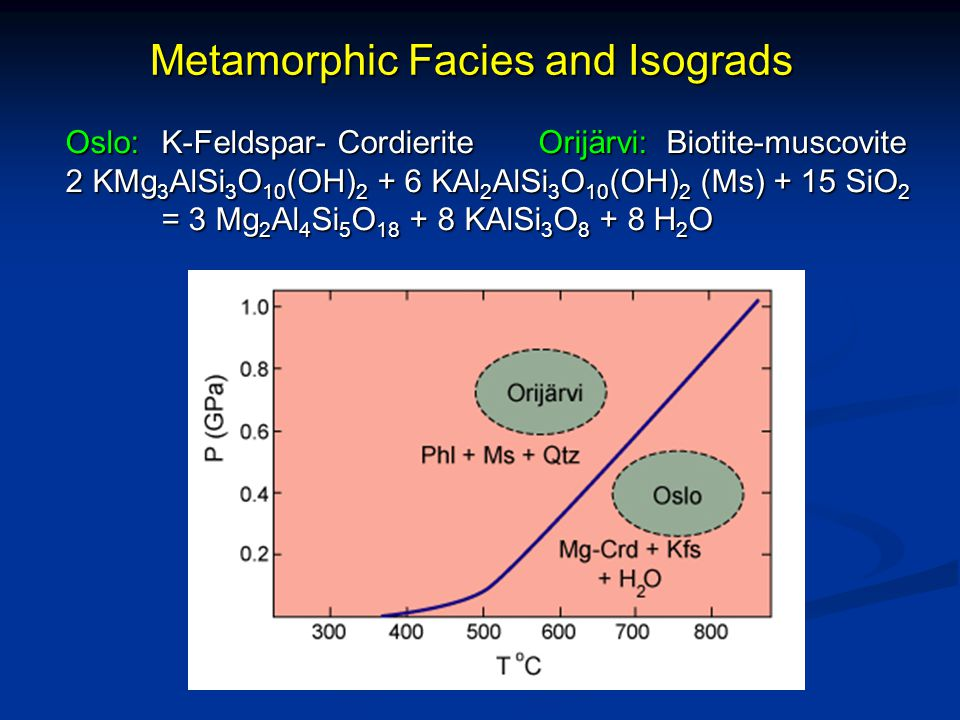Metamorphic Facies and Isograds