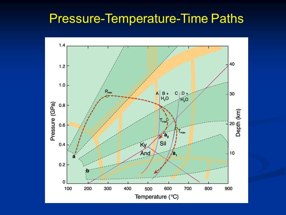Pressure-Temperature-Time Paths
