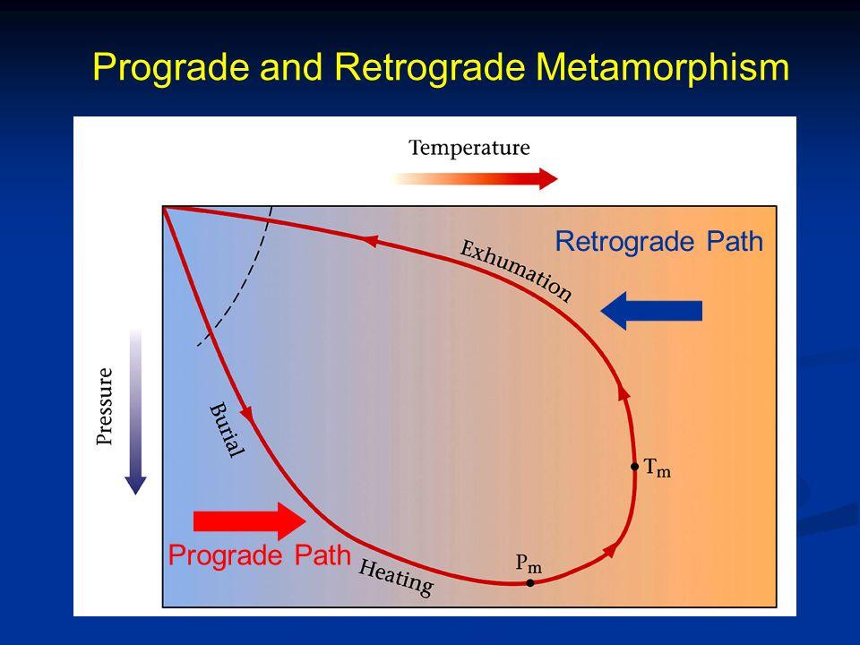 Prograde and Retrograde Metamorphism