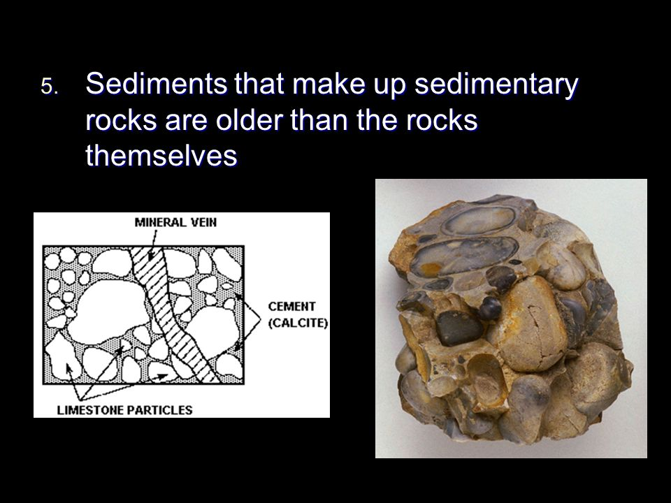 Sediments that make up sedimentary rocks are older than the rocks themselves