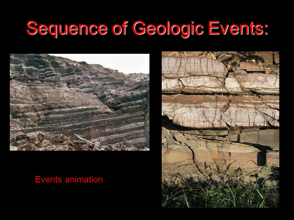 Sequence of Geologic Events: