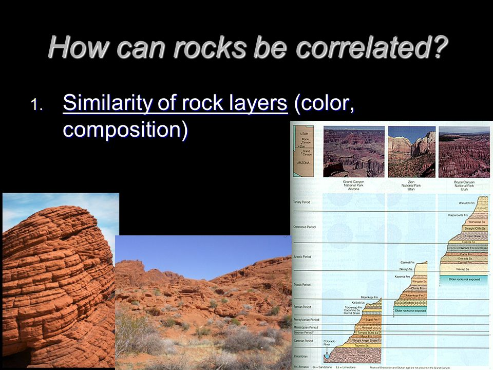 How can rocks be correlated