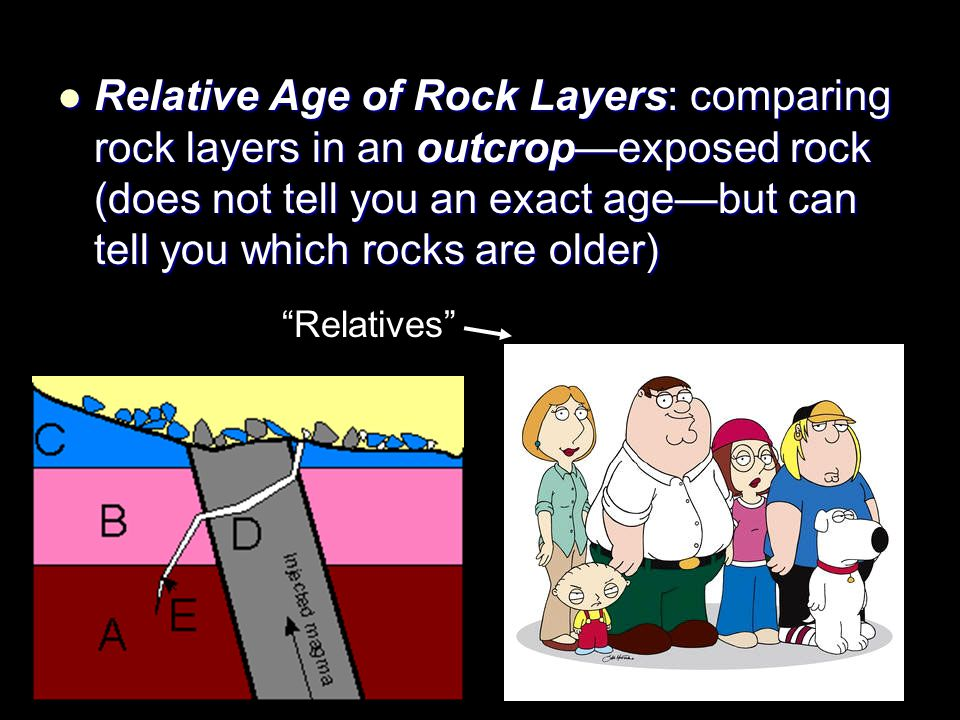 Relative Age of Rock Layers: comparing rock layers in an outcrop—exposed rock (does not tell you an exact age—but can tell you which rocks are older)
