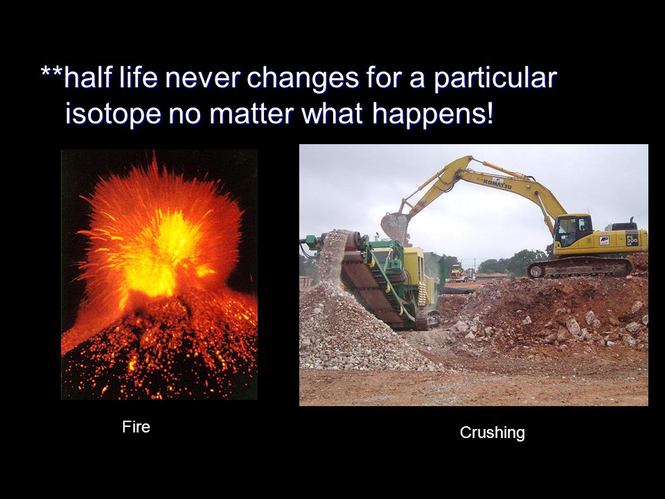 **half life never changes for a particular isotope no matter what happens!